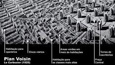 Fonte: BOESIGER, W; GIRSBERGER, H.Le Corbusier: 1910-1965. Barcelona: Gustavo Gili, 1971 A proposta apresentada por Le Corbusier para Paris,conhecida como Plan Voisin, tinha como objetivo uma cid...