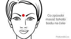 Co způsobí masáž tohoto bodu na čele Acupressure, Health Advice, Reiki, Fun Workouts, Happy Life, How To Lose Weight Fast, Life Is Good, Health Fitness, How To Plan
