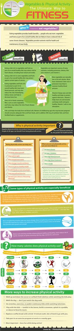 Why is it important to eat vegetables? Ultimate Way to Fitness Infographic. #health