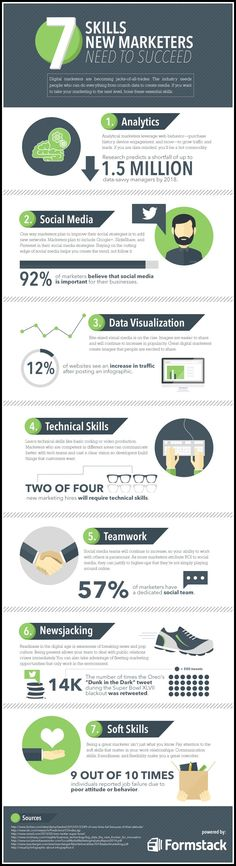 7 Skills New Marketers Need To Succeed - #infographic