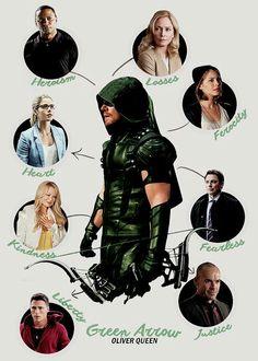 The Green Arrow Skills #Arrow