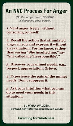 Here's a wonderful series of steps you can take when you're angry, BEFORE talking to the other person! By my very first NVC (Nonviolent Communication) teacher, Myra Walden. Would you like to be able to communicate respectfully and effectively with your family? I'm about to launch an NVC based Communication Program for Conscious Parents. CLICK HERE www.coachingforwholeness.com to get on my email list so you can receive information on the program as soon as it's available.