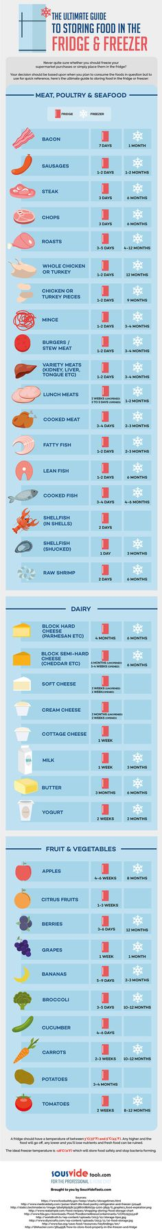 The Ultimate Guide To Storing Food In The Fridge And Freezer #Infographic #Food