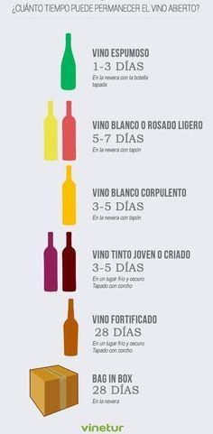 ¿Cuánto tiempo puede permanecer el vino abierto? Wine Station, Coffee Wine, Wine Cocktails, Wine Cheese, In Vino Veritas, Raisin, Bartender, Wine Recipes, Food Hacks