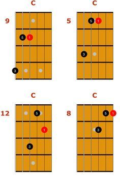 major guitar triads 2