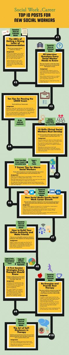 Top 10 posts for new social works to rapidly expand your career.