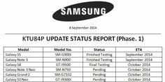 Tutti i telefoni Samsung Galaxy che riceveranno l' aggiornamento ad Android KitKat 4.4.4. Samsung Galaxy S5, Galaxy Note 3 e Galaxy S4, Note 3 Neo, Galaxy S3 Neo, Galaxy Grand 2