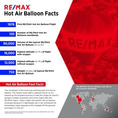 Everything you ever wanted to know about the #REMAX balloon - and then some.  #hotairballoonday #abovethecrowd #balloonday