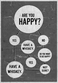 Have whiskey