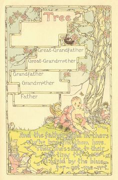 Family Tree Record Page For Baby ~ Father's Side...vintage baby book, Pg. 3 of 3, ca. 1915.