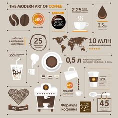Coffee Infographic World Stock Vector (Royalty Free) 210061462 Café Barista, Coffee Infographic, Creative Infographic, Coffee Facts, Coffee Vector, Coffee Illustration, Manga Illustration, Best Espresso Machine, Coffee Store