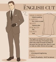 Guide to Suits: #English Cut