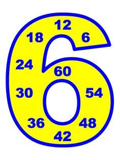 Малки звездички: Таблицата за умножение в магически цифри