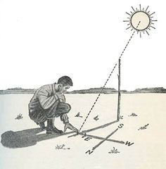 How to Find Direction Using the Sun and Stars - Survival skills - Wilderness Survival, Camping Survival, Outdoor Survival, Survival Prepping, Survival Gear, Survival Skills, Bushcraft Camping, Emergency Preparedness, Bushcraft Kit