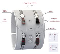 Zip up time. Zips actually display the current time when you hit the central buttons on the wrist. Each zip displays a digit, which you are supposed to combine together to read the time.