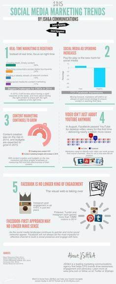 SOCIAL MEDIA - 5 Social Media Marketing Trends for 2015 [INFOGRAPHIC].""