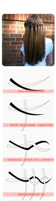 Side braided hair graphical diagram.  This braided hair look good.