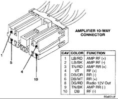 28 Best 99-04 Grand Cherokee WJ Parts Diagrams images