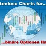 Kostenlose Charts für binäre Optionen