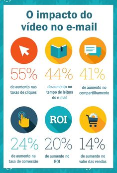 Face - video e email