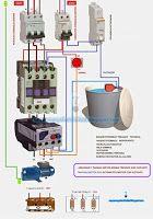 Esquemas eléctricos: Esquema eléctrico arranque y parada motor bomba tr...