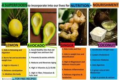 Awesome foods for our bodies!