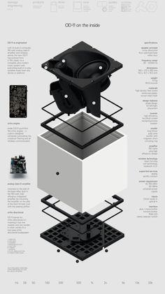 Cloud Speaker by Teenage Engineering Design Process, Tool Design, Web Design, Layout Design, Mingyu, Teenage Engineering, Speaker Design, Design Poster, Technology Gadgets