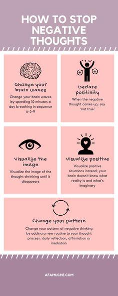 5 Unusual Ways To Change Your Negative Mindset - Afam Uche