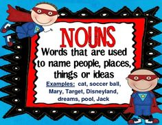 This product is a set of 8 grammar posters to support ELL instruction and Common Core structure of language.  It is designed around a super hero theme.  Each poster features the part of speech, student friendly definition and examples.