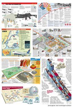 Infographic Indonesia