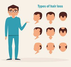 The bald patched or spots may be different in different individual which can be at temple  , crown  ,  hair thinning , For better results choose Hair Transplant In Indore Here You Seen How Hair line And Other Hair loss Problem will Treated Effectively at Marmm Klinik.