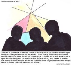 Turning information into insight