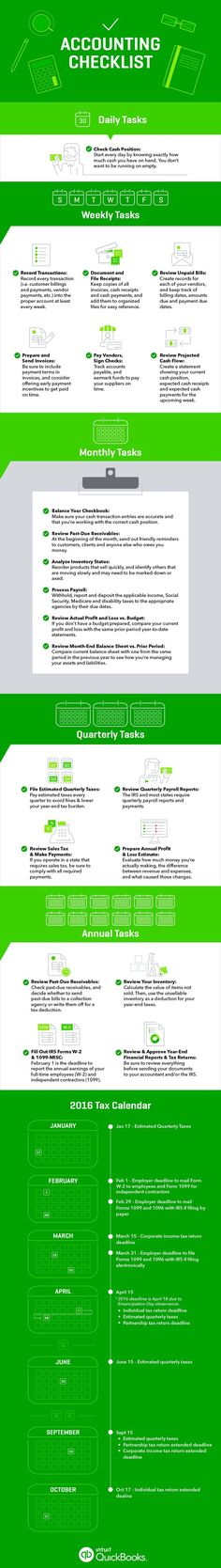 Small Business Accounting Checklist and Infographic: 21 Things to Do and When to Do Them | QuickBooks