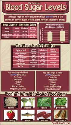 5 Important Facts About High Blood Sugar And The Best Foods To Eat To Prevent It ►► herbsandhealth.ne& The post 5 Important Facts About High Blood Sugar And The Best Foods To Eat To Prevent It& appeared first on Food Monster. Diabetes Tipo 1, Type 1 Diabetes Facts, Type 2 Diabetes Symptoms, Diabetes Quotes, Reversing Diabetes, Diabetes Care, Diabetes Remedies, Cure Diabetes, Diabetic Tips