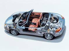 1996-2000 Porsche Boxster Worldwide (986) - Illustration unattributed