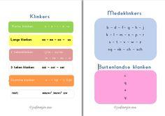 Alle korte, lange en tweetekenklanken op een rij. Dit geeft de leerling overzicht en geeft een benaming aan de klanken.
