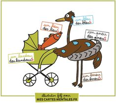 ASTUCE MENTALE PLURIEL DES NOMS EN EU - CARTE MENTALE-DETAIL Cycle 3, French Lessons, Learn French, Vocabulary, How To Memorize Things, About Me Blog, Language, Learning, School