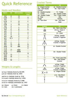 Crochet Stitches Cheat Sheet With Pictures : Quick-Reference - hooks & needles - crochet terms - weights & lengths
