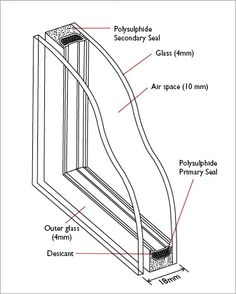 Regency Period Door Moulding Rdm1178 further Georgian likewise Window grill likewise Colonial Revival House Sketch Templates as well 20 X White Woodwooden Curtain Rings For 19 23mm Pole 2078 P. on georgian door