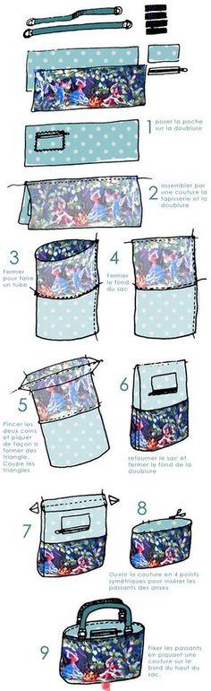 19 Ideas Diy Bag Tutorial Handbags Zipper Pouch – Purses And Handbags Diy Sewing Hacks, Sewing Tutorials, Sewing Crafts, Sewing Projects, Sewing Patterns, Sewing Diy, Couture Sewing, Diy Couture, Fabric Bags