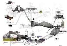 situationist urbanism