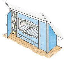 Für versierte Heimwerker bietet sich der Einbau einer Schlafkoje mit beidseitigem Wäscheschrank und großräumigen Rollschubladen an. Sie lässt sich in eine Stützenkonstruktion einsetzen, die mit Holzfaser-Platten verkleidet wird.