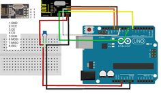 Modul Transceiver Wireless nRF24L01 (2.4 GHz) Wireless Arduino / PIC /AVR / ARM