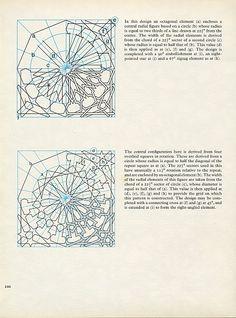 PIA 100 tafelblad print idee