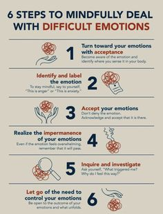6 Steps to Mindfully Deal With Difficult Emotions Pinned from The Gottman Institute Mindfulness Activities, Mindfulness Meditation, Mindfulness Therapy, Mindfulness Exercises, Meditation Quotes, Gottman Institute, Mental And Emotional Health, Emotional Resilience, Mental Health Counseling
