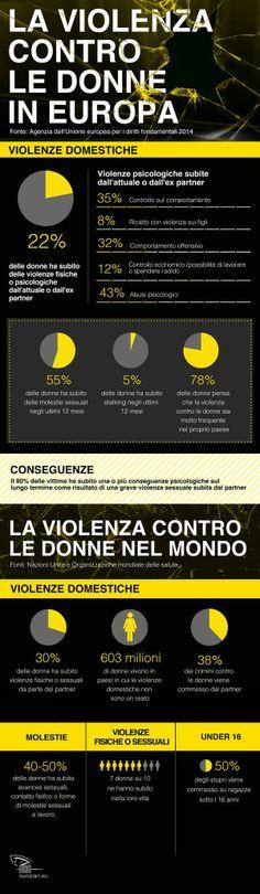 I numeri della violenza contro le donne