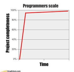 This diagram. | 27 Things Only Developers Will Find Funny