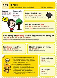 Easy to Learn 882 - To Forget Chad Meyer and Moon-Jung Kim EasytoLearnKorean.com