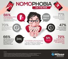 Phoneless Phobia Infographics - This Infographic Charts the Rise of Nomophobia Among Cellphone Users (VIDEO)