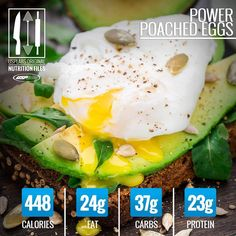 No athlete will reach their potential without a proper diet.  That said, a simple recipe for a healthy breakfast with eggs, avocado and spinach.